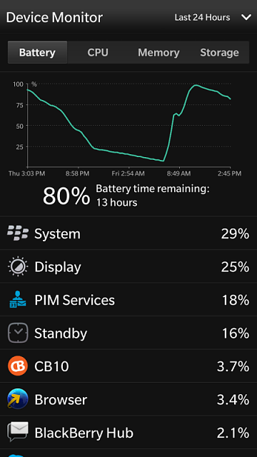 Reverting to .1056 Radio Running .1925 on BB10 Devices due to .1899 Radio Poor Performance-img_20140124_144724.png