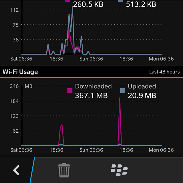 """System"" process downloading A LOT!-img_20140127_063901.png"