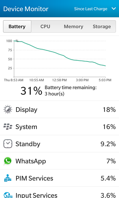 10.2.1.1925 - Heavy Battery Drain From System and Standby Processes-img_20140130_170448.png