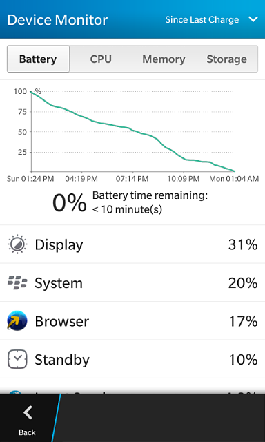2141 battery life-img_20140224_010649.png