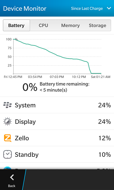 2141 battery life-img_20140301_012505.png