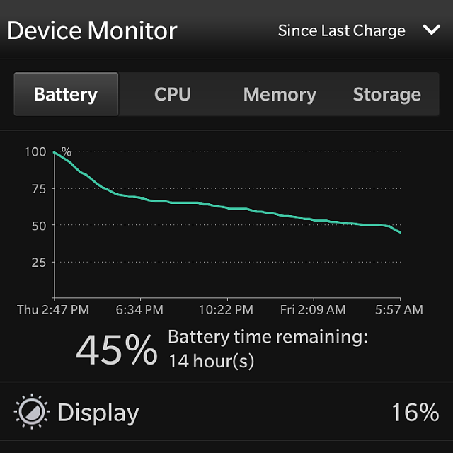 Latest OS battery life comparisons.-img_20140321_055949.png