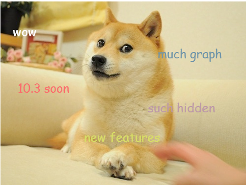 Just found something new in OS 10.3-10.3doge.png