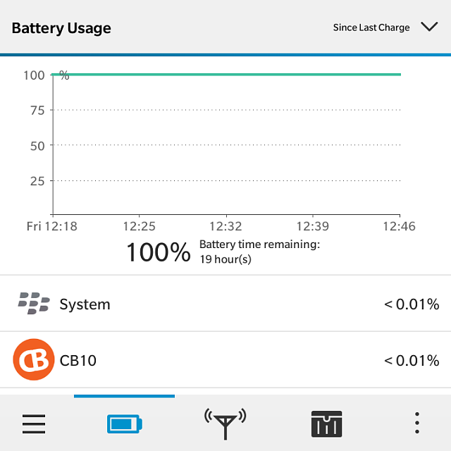 My battery meter is still at 100% after 1 hour use-img_20140822_124851.png