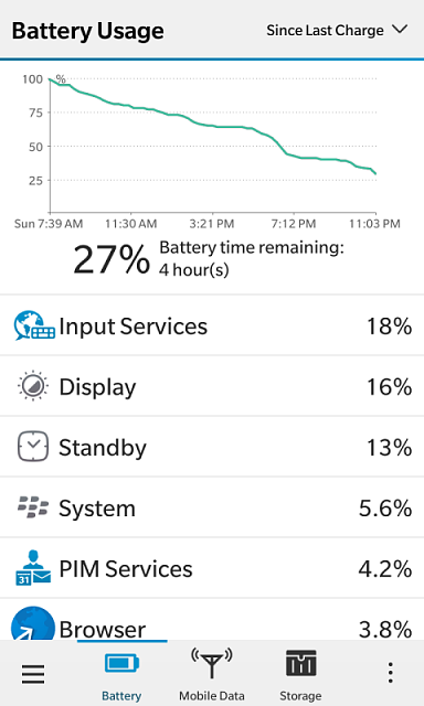 OS 10.3 average battery life-img_20140907_230601.png