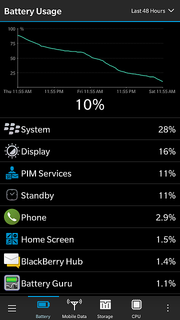 OS 10.3 average battery life-img_20140906_115637.png