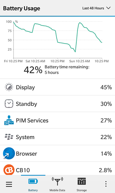 Battery Drain after Restoring Settings from 10.2.1: Possible Workaround-img_20140928_222824.png