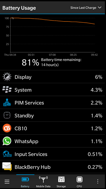 10.3.1.821 Great Battery Life-img_20141023_094646.png