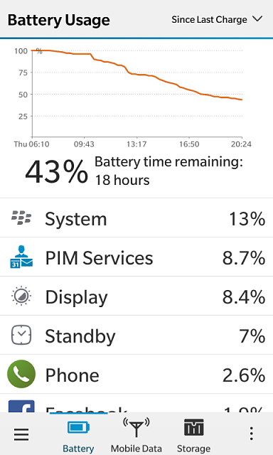10.3.1.821 Great Battery Life-img_20141023_202639.png