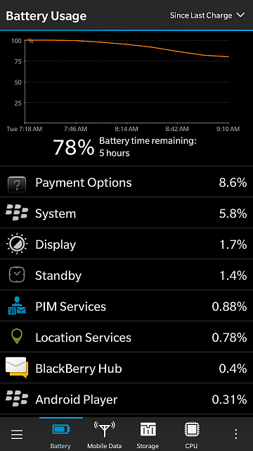 High CPU usage/battery drain on STA100-5 (10.3.1.1016)-img_20141118_091357.png