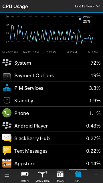 High CPU usage/battery drain on STA100-5 (10.3.1.1016)-img_20141118_091558.png