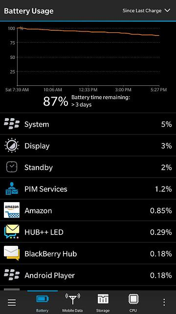 Finding and Fixes of Leaked OS 10.3.1.2072-2072_battery_usage.jpg