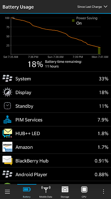 Finding and Fixes of Leaked OS 10.3.1.2072-2072_battery_usage_day2.png