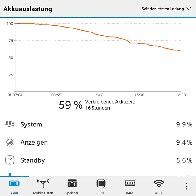 Power consumption with 10.3.1.2072-img_20150203_183207.png
