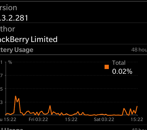 Finding and Fixes: BlackBerry 10.3.2.281 Edition-img_20150404_152513_edit.png