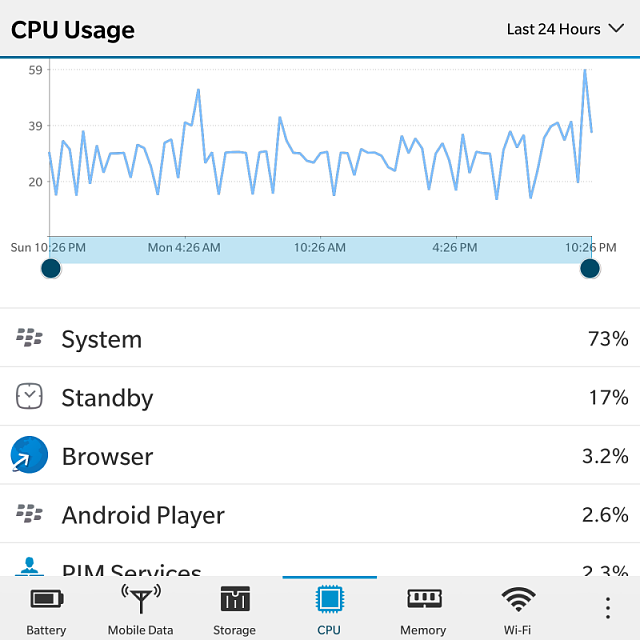 BlackBerry Z10STL100-4/10.3.2.2639 overheating-img_20151019_223025.png