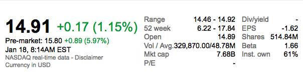 I support BBRY and I buy shares !-screen-shot-2013-01-18-4.45.05-pm.png