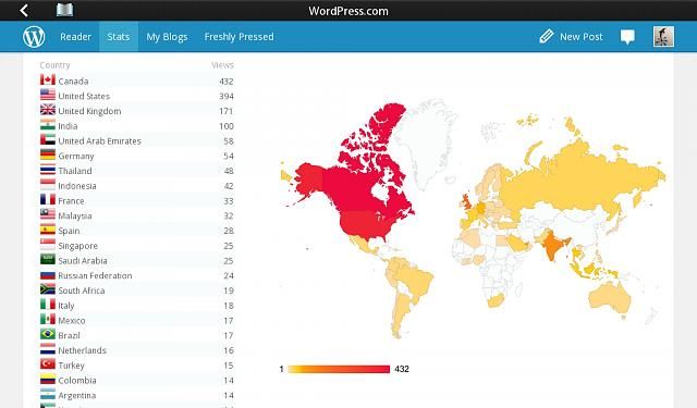 Interest In BlackBerry 10 By Country Shows USA is Up Top-In Top Five-img_00001146.jpg
