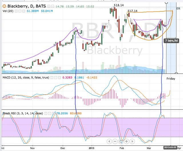 The BBRY Café.  [Formerly: I support BBRY and I buy shares]-b3.jpg