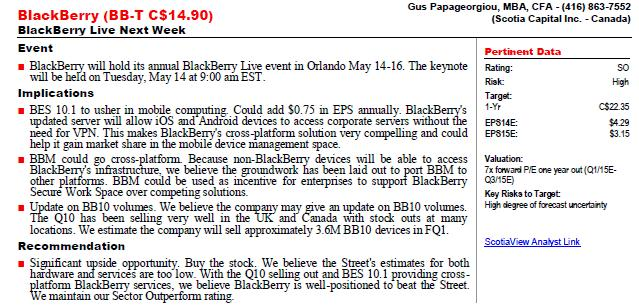 The BBRY Café.  [Formerly: I support BBRY and I buy shares]-sb-report.jpg