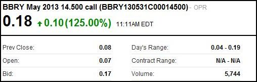 The BBRY Café.  [Formerly: I support BBRY and I buy shares]-may2.jpg