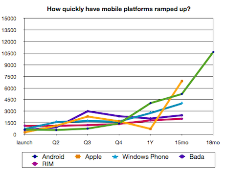 2.7 Million Units Shipped, Best First Full Quarter Launch for any mobile OS ever?-screen_shot_2012-04-19_at_17.38.23.png