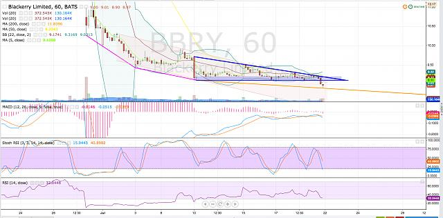 The BBRY Café.  [Formerly: I support BBRY and I buy shares]-screen-shot-2013-07-19-4.06.52-pm.jpg