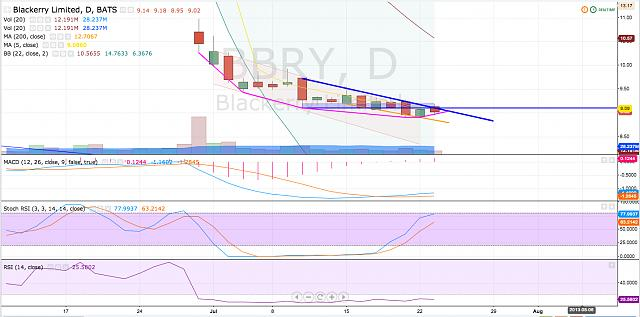 The BBRY Café.  [Formerly: I support BBRY and I buy shares]-screen-shot-2013-07-23-4.06.50-pm-1.jpg