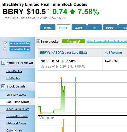 The BBRY Café.  [Formerly: I support BBRY and I buy shares]-capture.png