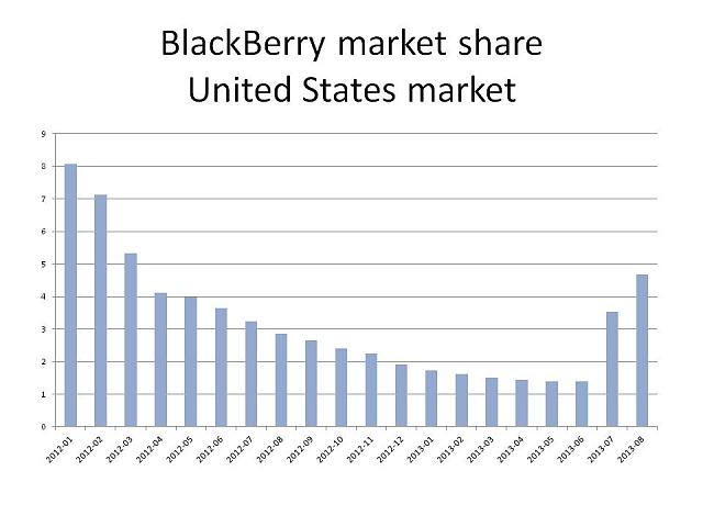 The BBRY Café.  [Formerly: I support BBRY and I buy shares]-bb-map.jpg