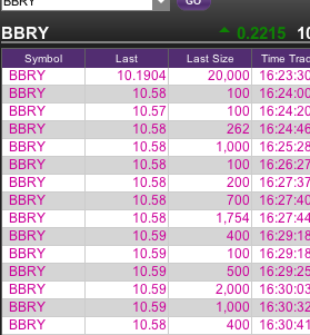 The BBRY Café.  [Formerly: I support BBRY and I buy shares]-screen-shot-2013-08-20-4.30.45-pm.png