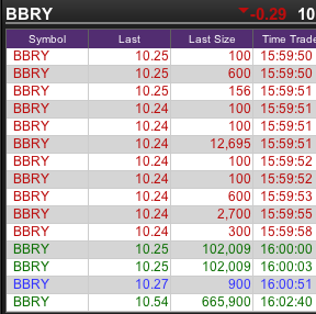 The BBRY Café.  [Formerly: I support BBRY and I buy shares]-screen-shot-2013-08-21-4.03.13-pm.png