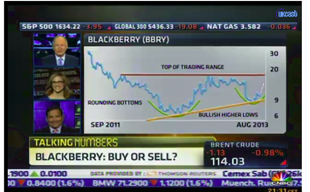 The BBRY Café.  [Formerly: I support BBRY and I buy shares]-screen-shot-2013-08-30-3.31.07-pm.png