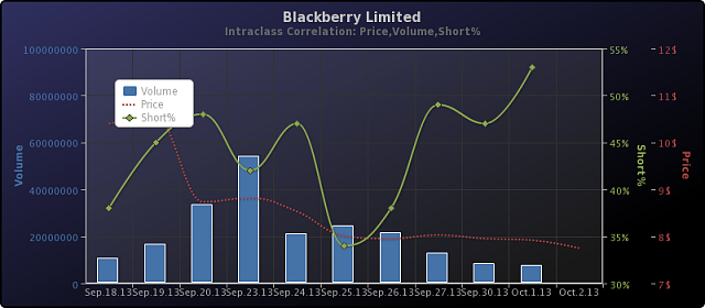 The BBRY Café.  [Formerly: I support BBRY and I buy shares]-chart.png