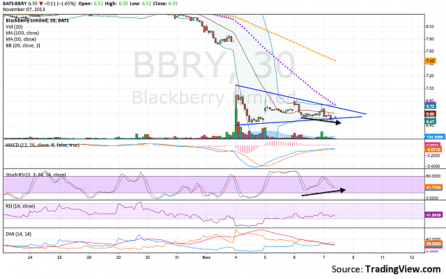 The BBRY Café.  [Formerly: I support BBRY and I buy shares]-bb30m.png