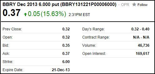The BBRY Café.  [Formerly: I support BBRY and I buy shares]-dec21.jpg