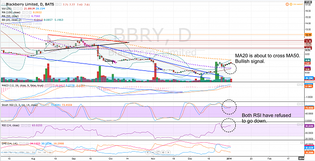 The BBRY Café.  [Formerly: I support BBRY and I buy shares]-screen-shot-2014-01-06-5.36.49-am.png