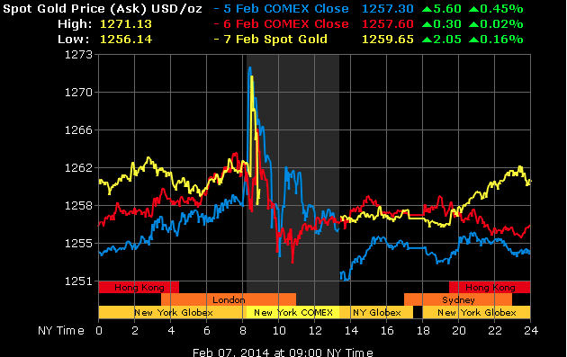 The BBRY Café.  [Formerly: I support BBRY and I buy shares]-screen-shot-2014-02-07-9.01.40-am.png