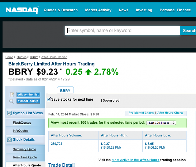 The BBRY Café.  [Formerly: I support BBRY and I buy shares]-screen-shot-2014-02-14-5.29.58-pm.png