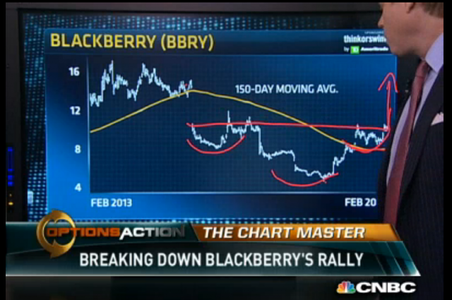 The BBRY Café.  [Formerly: I support BBRY and I buy shares]-screen-shot-2014-04-11-8.04.58-pm.png