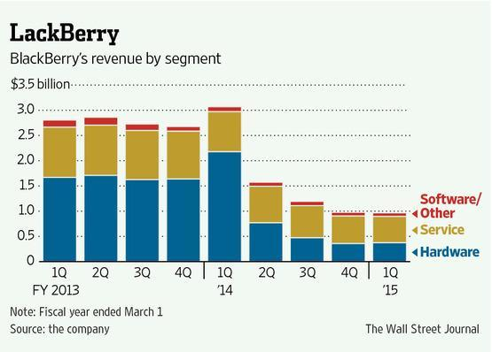 The BBRY Café.  [Formerly: I support BBRY and I buy shares]-crackberry-image-4-.jpg