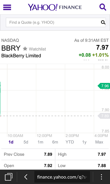 The BBRY Café.  [Formerly: I support BBRY and I buy shares]-img_20151211_093211.png