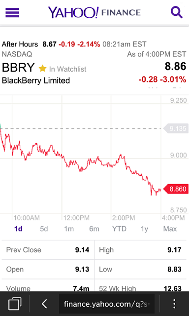 The BBRY Café.  [Formerly: I support BBRY and I buy shares]-img_20160106_082147.png