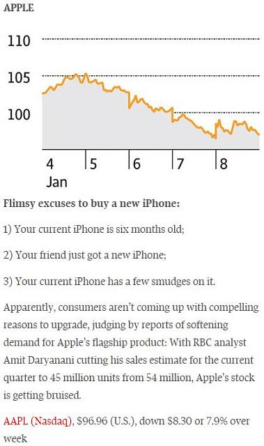 The BBRY Café.  [Formerly: I support BBRY and I buy shares]-apple-dog-week.jpg