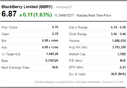 The BBRY Café.  [Formerly: I support BBRY and I buy shares]-bbry.png