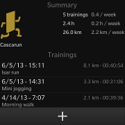 CascaRun, a native BB10/Cascades Sports Tracking application, is now available!-calendar.png