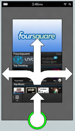 Brainstorming BB10: Additional Peek and Flow Gestures-peek-flow-3-way.jpg