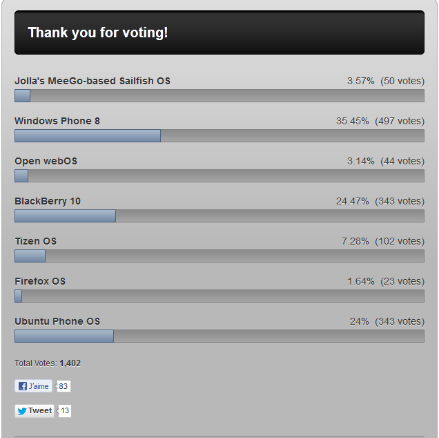 Which new mobile OS will succeed?   Vote for BB10 here!!-capture.png
