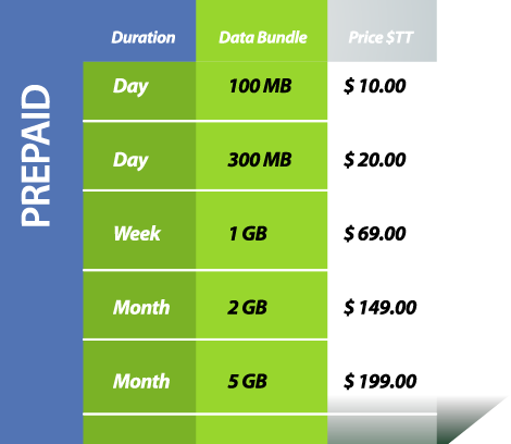 Bmobile has released 10.3.1.2708-prepaid-prices1.png