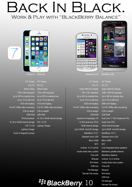 Killer features in BB10 vs iPhone?-work-play.png